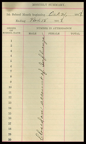 Scottsville teacher Eva Dalton's monthly report during the 1918 flu epidemic.