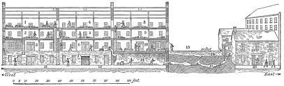Cross section of Libby Prison Showing Escape Route
